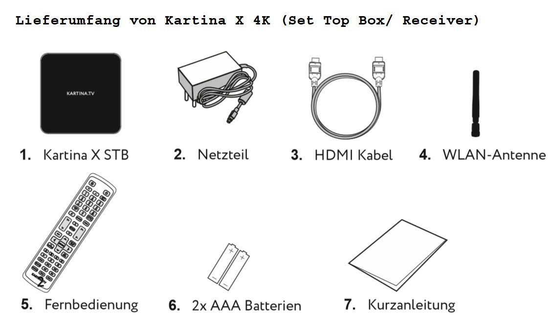 Kartina X Set Top Box NEU 4K