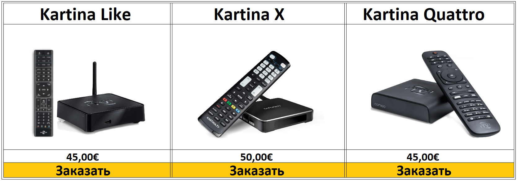 Kartina TV Receiver Kartina Like Kartina X Kartina Quattro